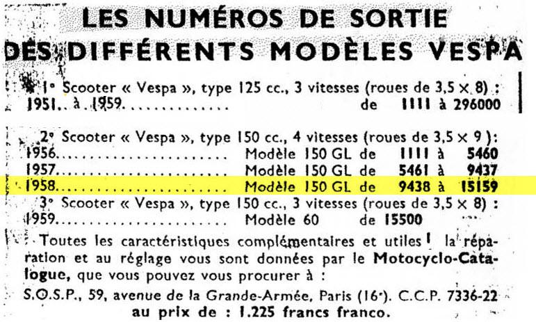 Rahmennummern