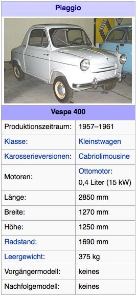 Vespa 400 Datenblatt